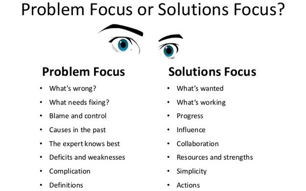 pain solution, pain problem, solution focused